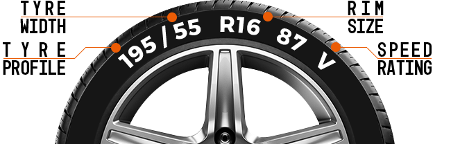 Tyre Size Diagram - Orange Tyres